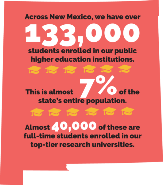 New Mexico Education Infographic
